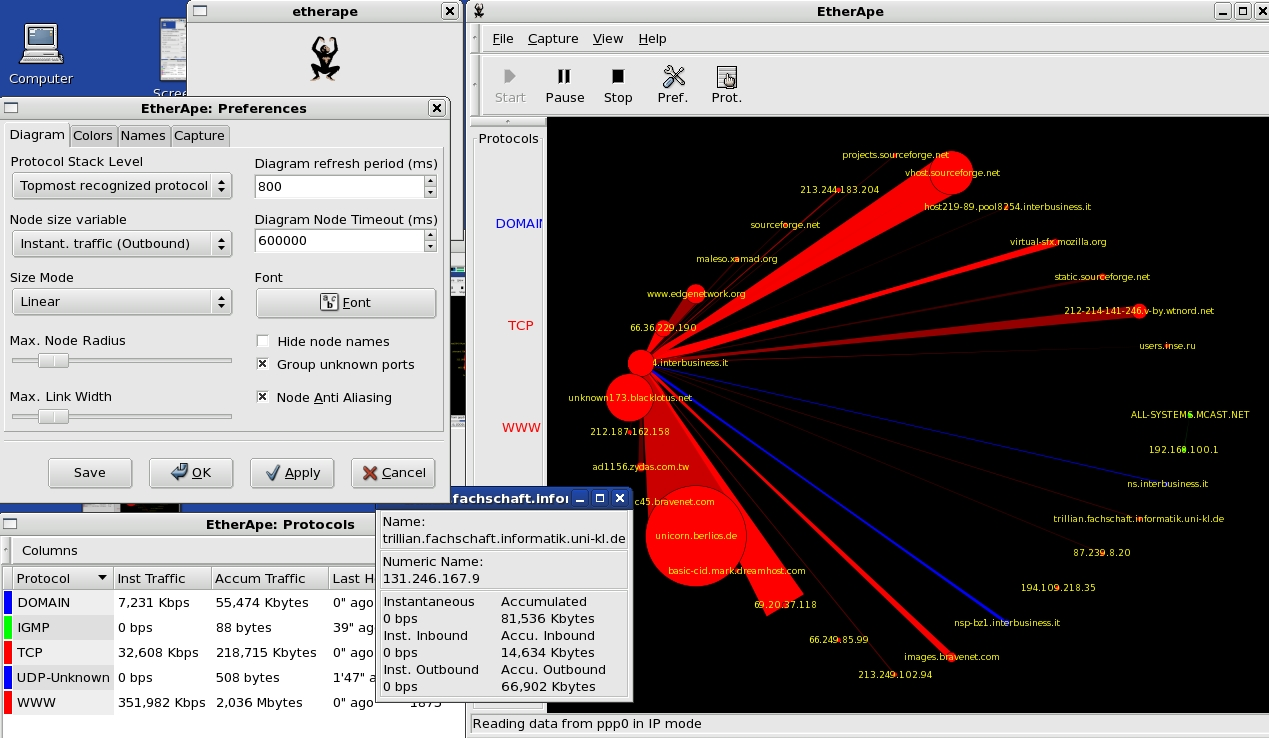 EtherApe – Graphical Network Monitor - Darknet