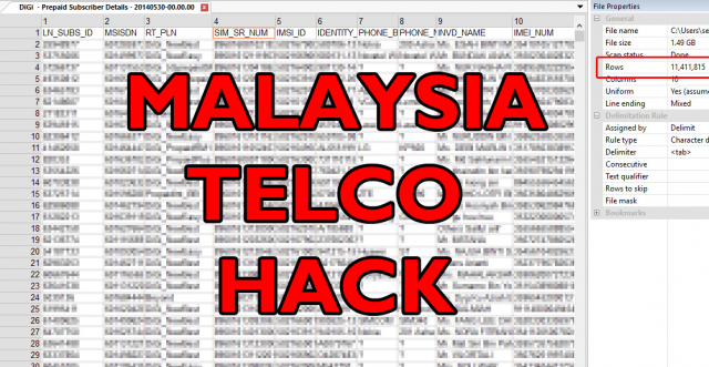 Malaysia Telco Hack – Corporations Spill 46 Million Records