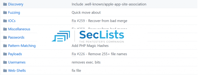 SecLists - Usernames, passwords, URLs, sensitive data patterns, fuzzing payloads, web shells