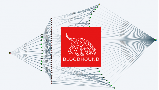 BloodHound – Hacking Active Directory Trust Relationships